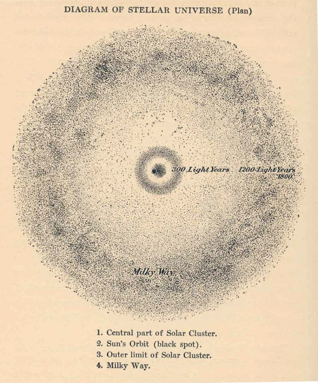 A version of the universe, based on Lord Kelvin's calculations, used by Wallace