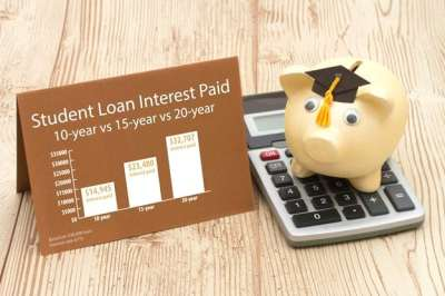 Learning About Studen Piggy Bank Grad Student Loan ...
