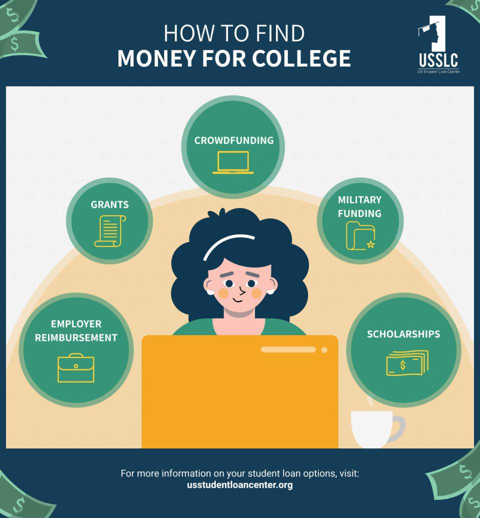 49 Grants to Pay off Student Loans | US Student Loan Center