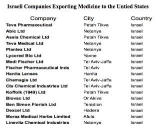 Teva Didn't Infringe Purdue Pharma's OxyContin Patents, NY Judge Rules http://jewishbusinessnews.com/2014/01/15/teva-didnt-infringe-purdue-pharmas-oxycontin-patents-ny-judge-rules/