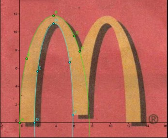 "Parabolas may open upward or downward and vary in ""width"" or ""steepness"", but they all have the same basic ""U"" shape. mcdonalds algebra"