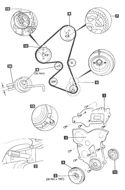 Ford fusion 2006 1.4 tdci замена грм. Блог, объявления