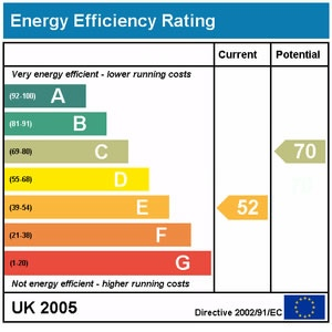Sample energy performance certificate also epc how does it work rh uswitch