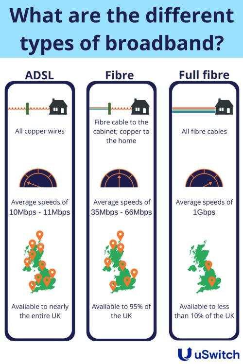small resolution of fibre optic speeds