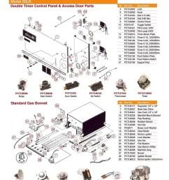 cissell dryer wiring diagram wiring diagram blogs schematic wiring diagram cissell wiring diagrams [ 1000 x 1258 Pixel ]