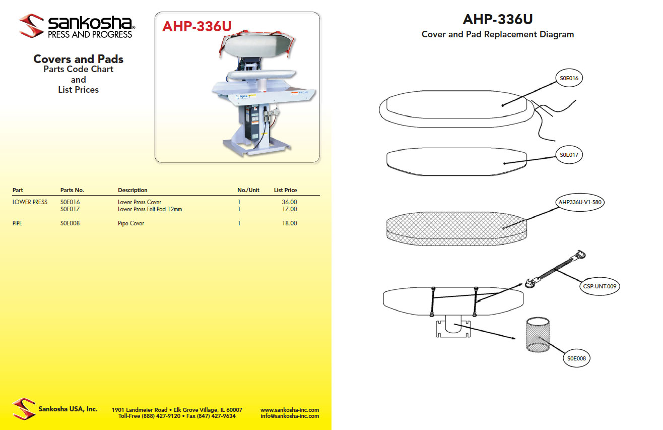 hight resolution of hot head press covers and pads
