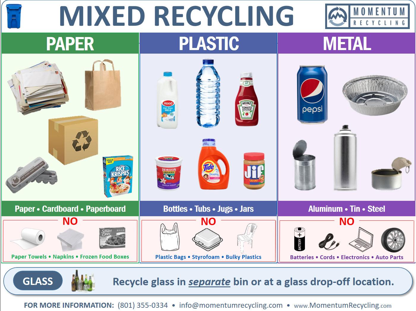 Mixed Recycling Bin Sign