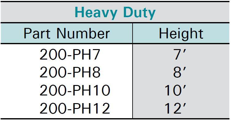 Rivet Shelving Upright Post Size Chart