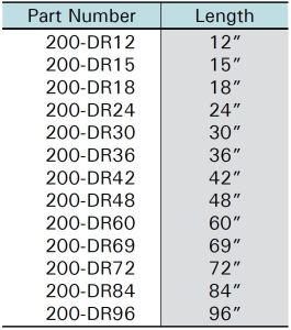 Rivet Shelving Double Rivet Beam sizes chart