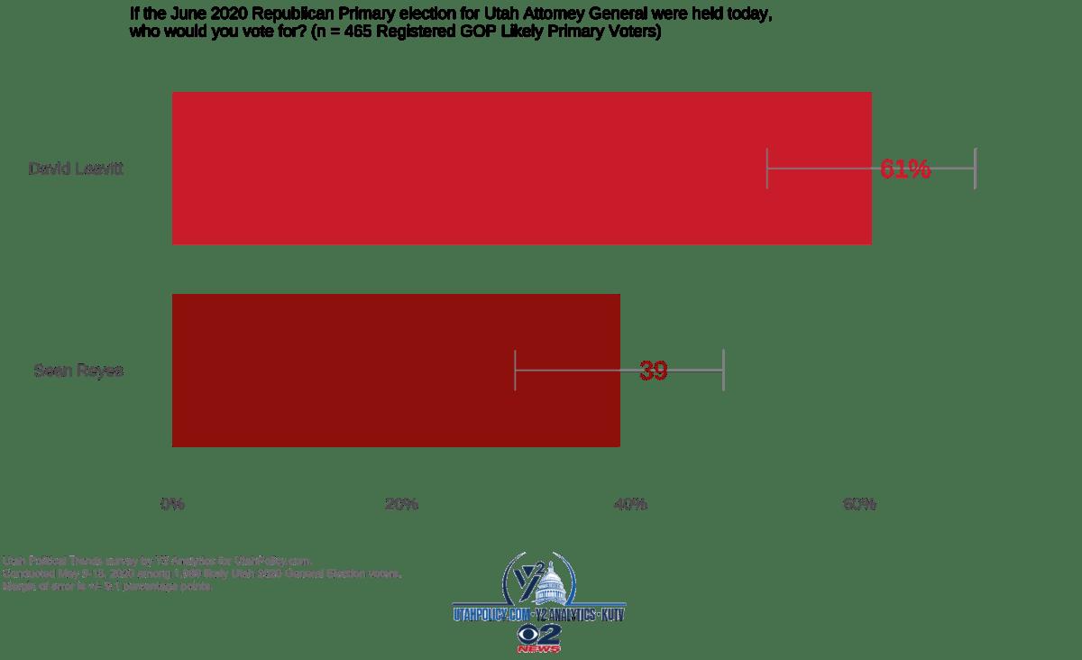 20200519 QUNAFF AG Topline