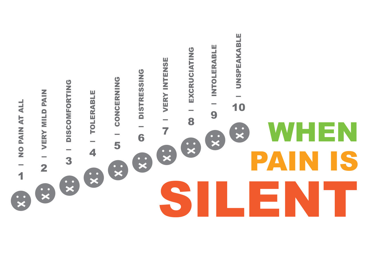 hight resolution of illustration of a modified pain scale used in hospitals featuring faces with band aids covering