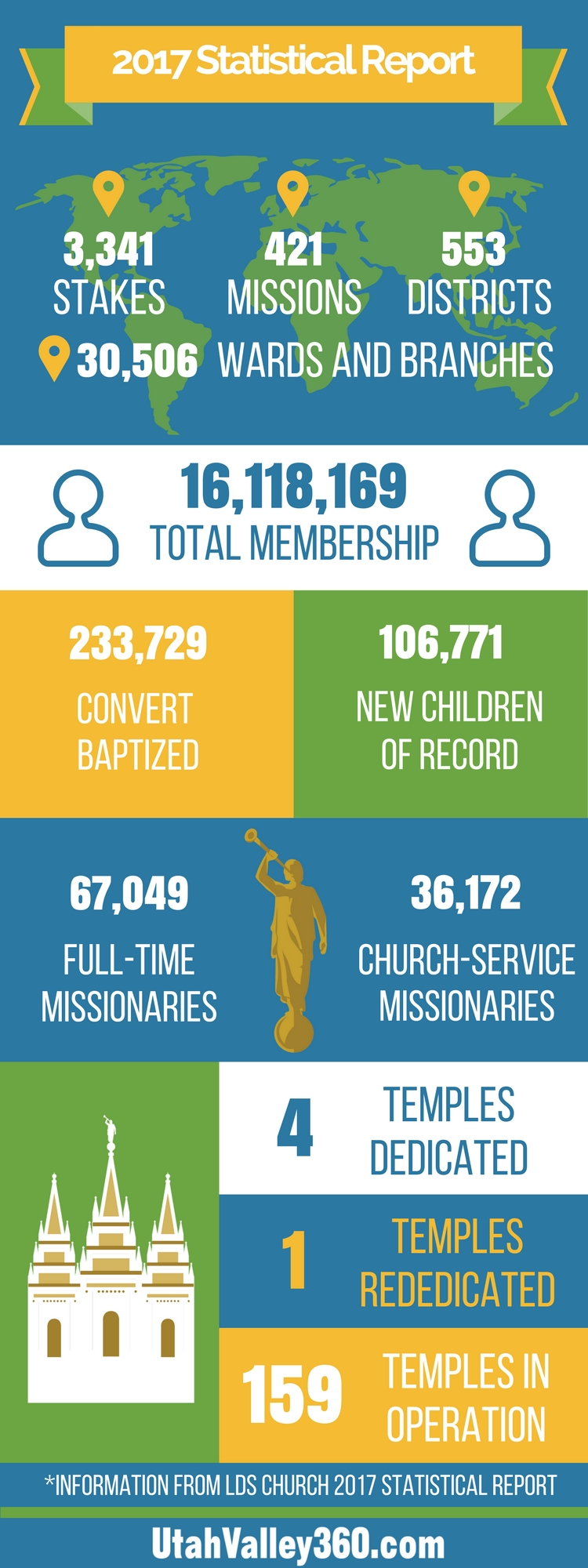 2017 Lds Conference Fall General