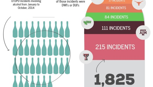 Alcohol in Perspective