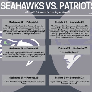 Predicting Superbowl champs