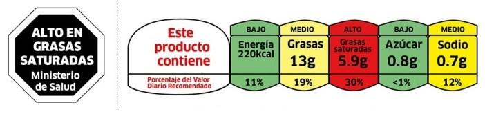 Ilustración modificada de La República y Orlando Arauco.