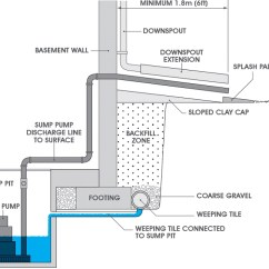 Pool Pump Setup Diagram Wiring Rj45 Wall Socket Glossary And Additional Resources - Utilities Kingston