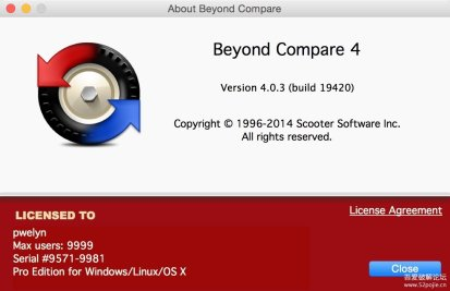 Beyond Compare 4 Crack
