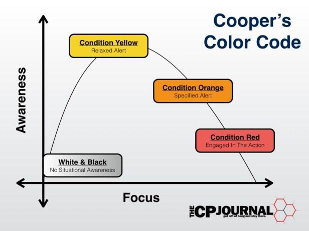 Mastery-colourcode.jpg