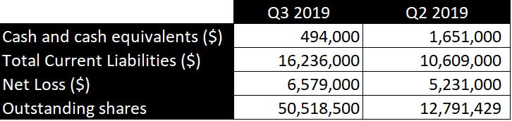 INPX short report financials