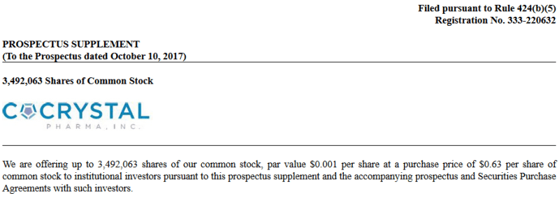 COCP investor warning offering