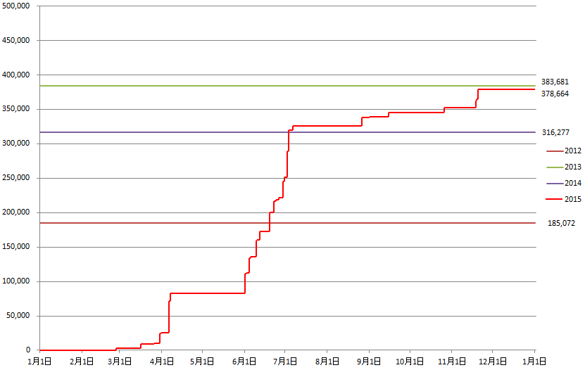 20151120