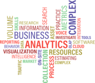analytics wordall