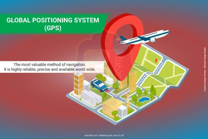Image of the concept of GPS.How can pilots track their path