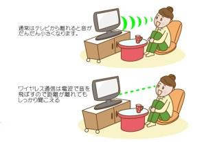補聴器 テレビ ワイヤレス