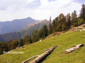Uttarakhand Famous Places