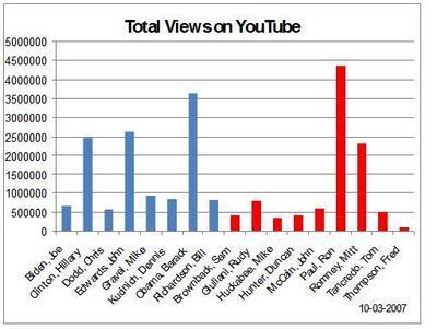 final-diagram-2-youtube-study.jpg