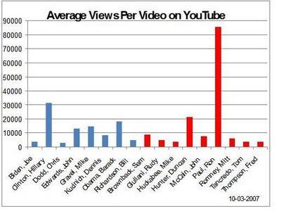 final-diagram-youtube-study-sept-07.jpg