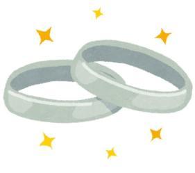 結婚指輪 相場 20代