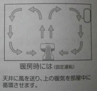 サーキュレーター02