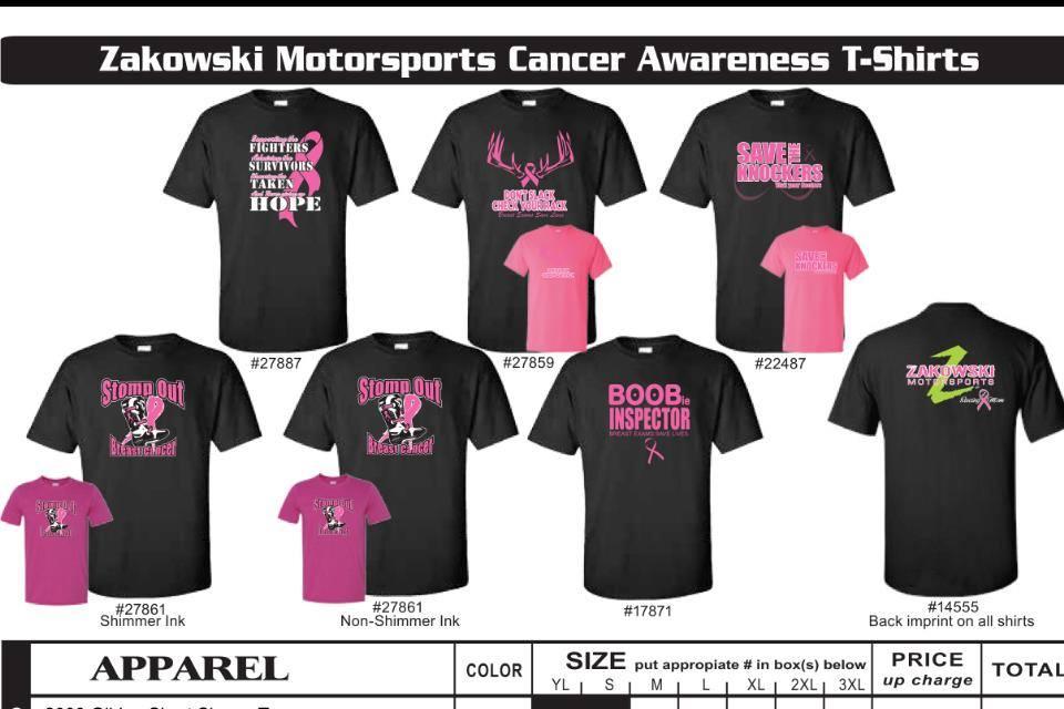 Zakowski - Breast Cancer