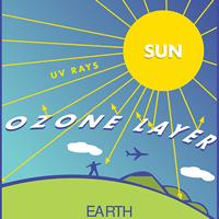 オゾン層の役目