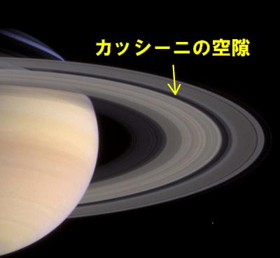 土星の環とカッシーニの空隙