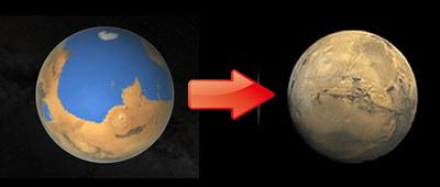 太古と現在の火星