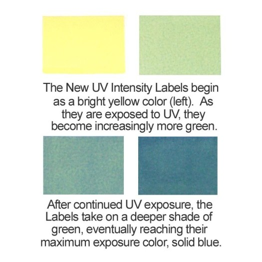 UV Intensity Labels