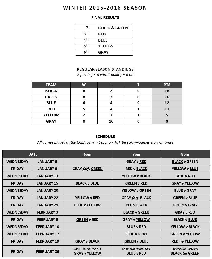 Upper Valley Floor Hockey