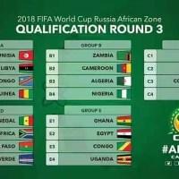 Eliminatoire Coupe du Monde Russie 2018: La RDC dans le groupe A