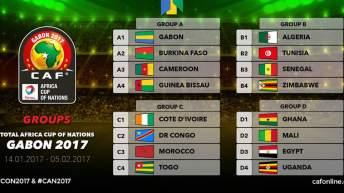 CAN 2017 : Tirage au sort,  la RDC est dans le groupe C