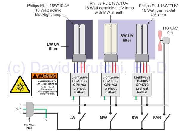 SW MW and LW UV lamp by David Prutchi, Ph.D.
