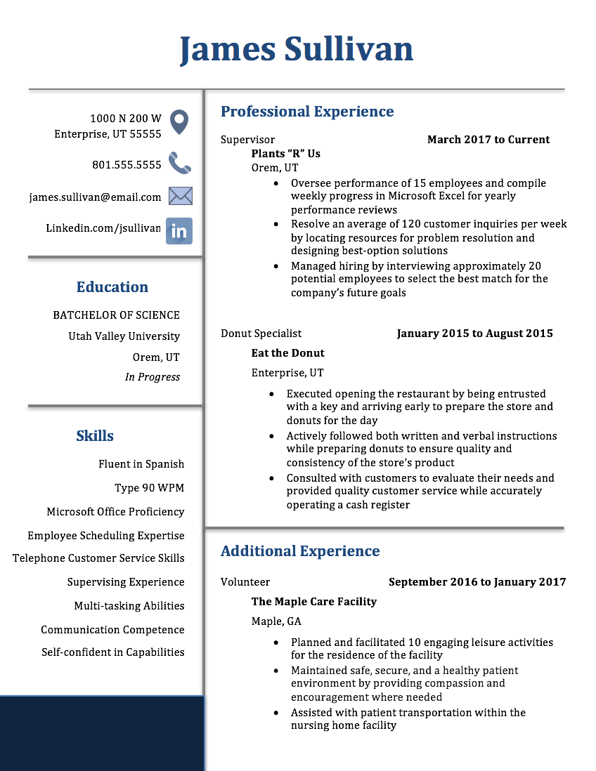 Good Skills To Write On Resume 10 Must Follow Steps For Creating The Perfect Resume Women S