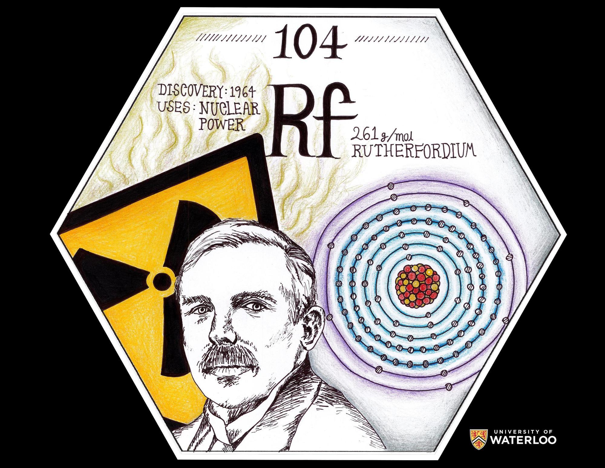 hight resolution of rutherfordium 104