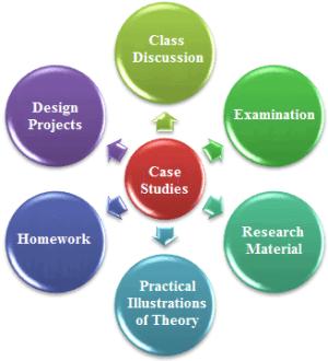 Cases | Engineering Cases | University of Waterloo