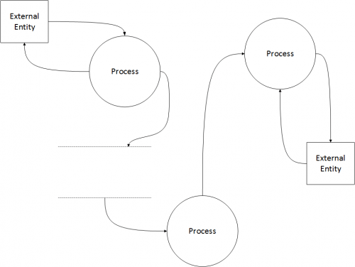process flow diagram tools