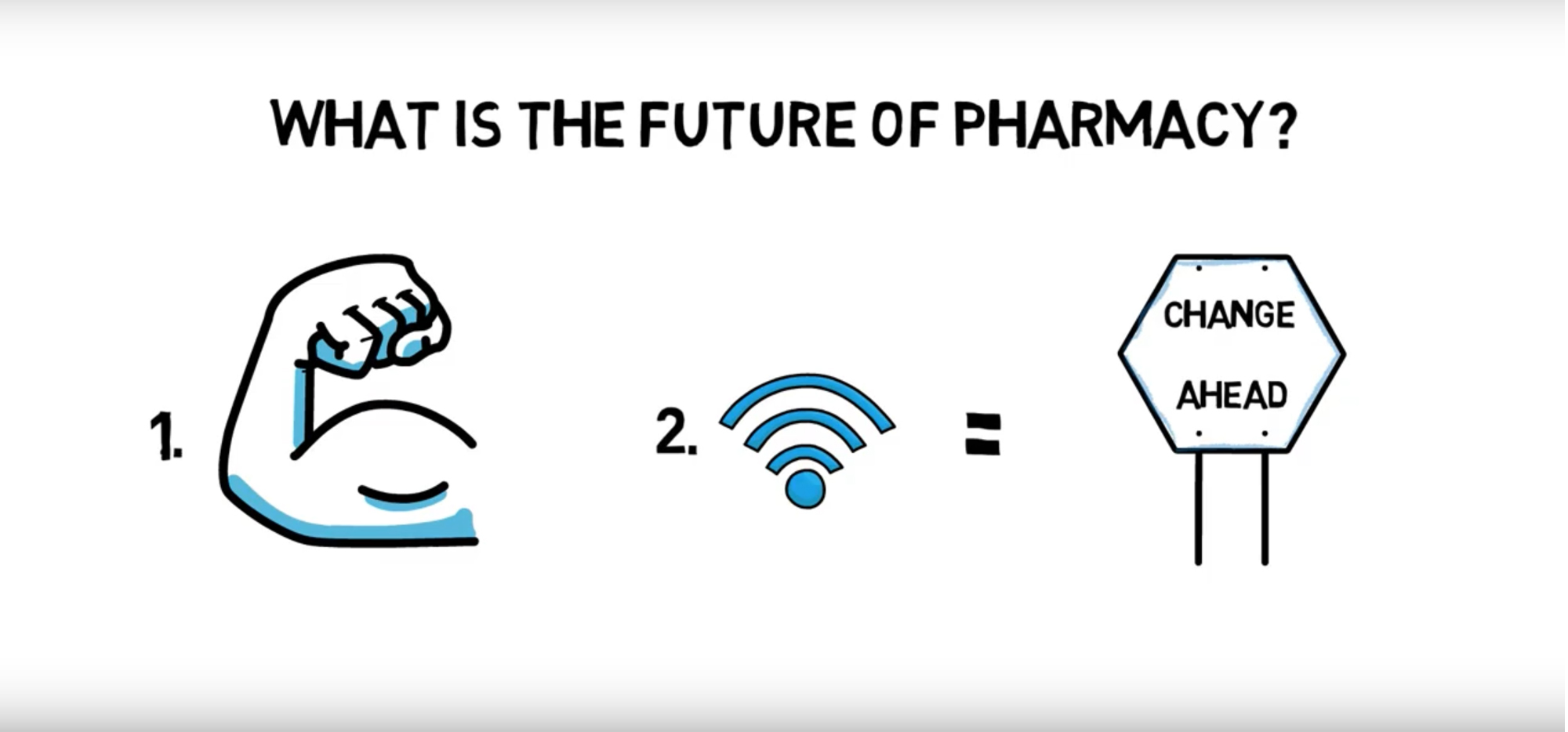 Pharmacy in the 21st century: Transformational change