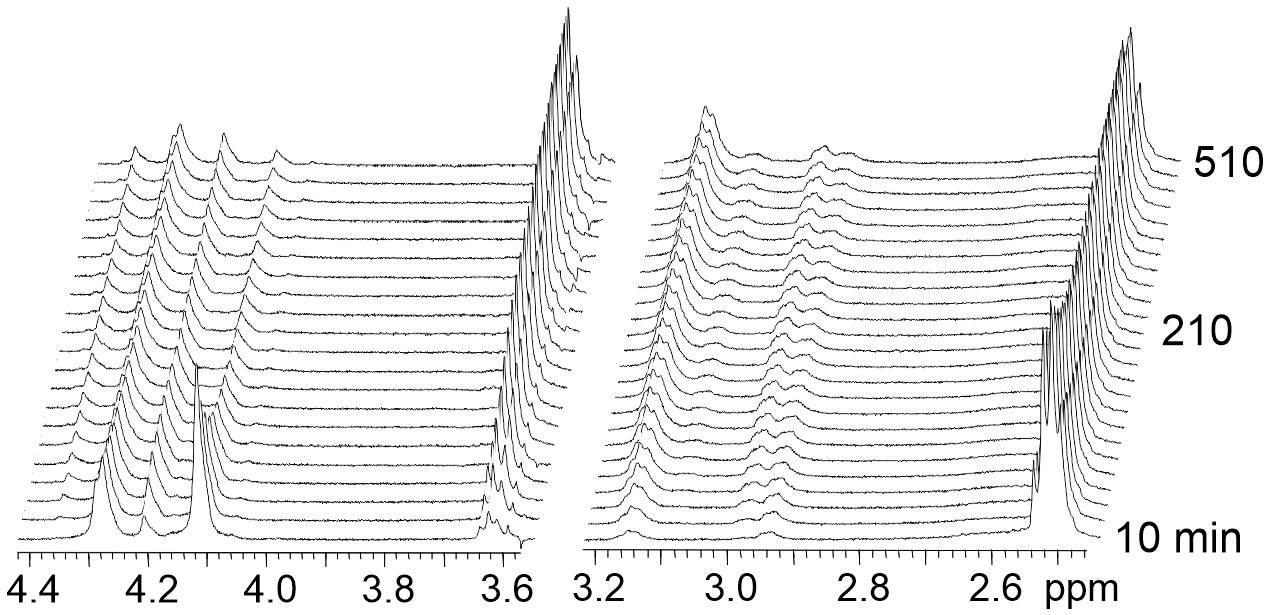 Bruker Guides – Chemistry NMR Facility