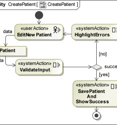 figure 11 shows an example for a process of hospinfo [ 1680 x 1455 Pixel ]