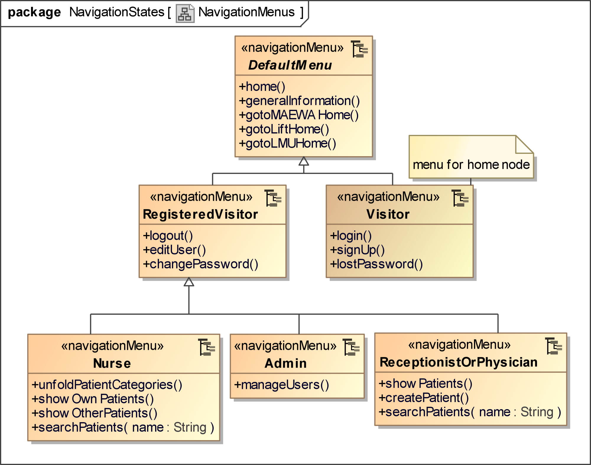 hight resolution of figure 5 shows the navigation menus of hospinfo